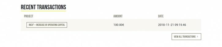 -inch2-loan.jpg