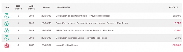 -rios-rosas.png