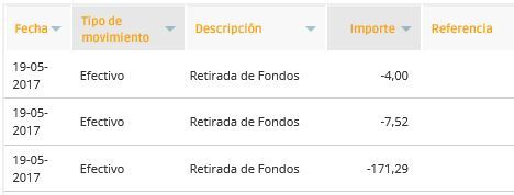 Name:  Retirada Loanbook.JPG