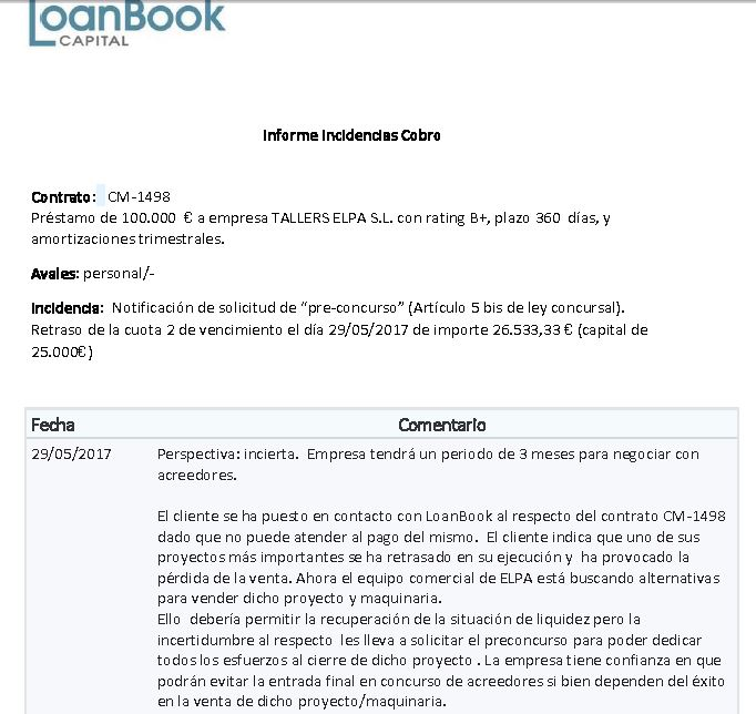 Name:  Incidencia Loanbook.JPG