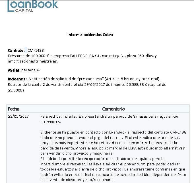 Name:  Incidencia Loanbook.JPG Views: 110 Size:  86.7 KB
