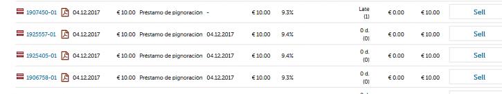 -screenshot-2017-12-4-inversiones-actuales-mintos-1-.png