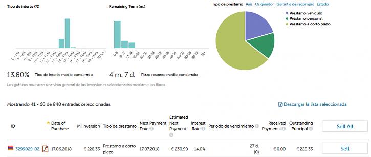 -screenshot-2018-6-20-inversiones-actuales-mintos.png